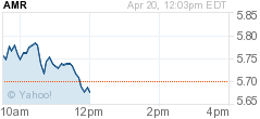 AMR Stock Quote 4_20_11.jpg