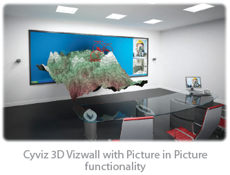 Cyviz_3D_Vizwall_with_Picture_in_Picture_functionality.jpg