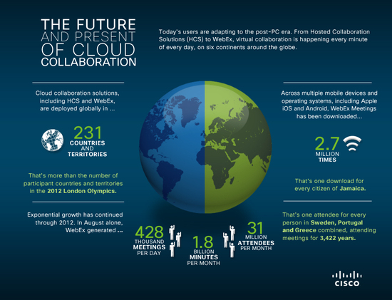 Cisco_Cloud_Collaboration_Infographic.jpg