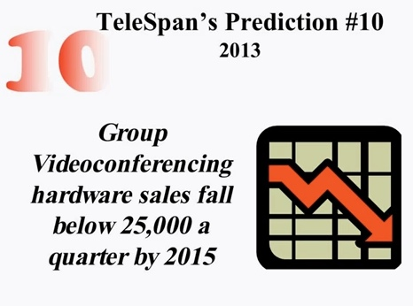 telespanprediction10.jpg