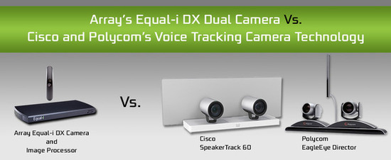 array-equal-Vs_Voice_Activated_Cameras.jpg