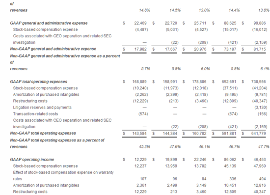 Polycom_financail_results2015_13.png