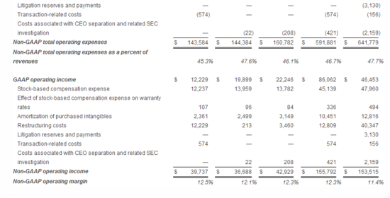 Polycom_financail_results2015_14.png