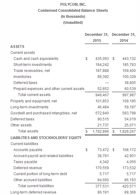 Polycom_financail_results2015_6.png