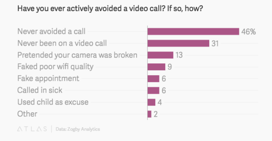 Avoiding_video-calls.png