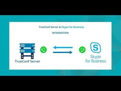 skype for buisiness