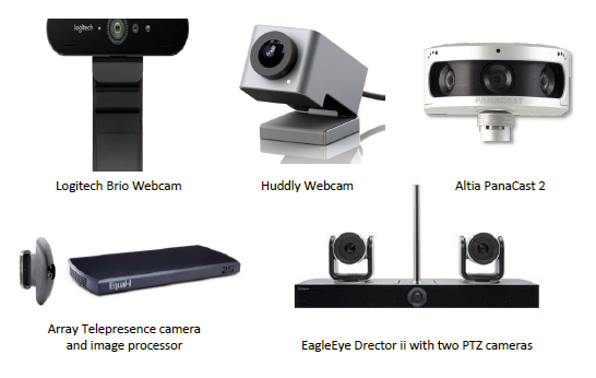 Titanic Shift Underway For Video Conferencing Cameras
