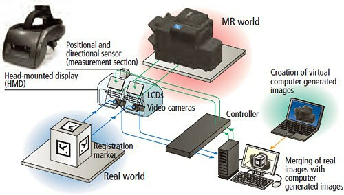 Cannon Mixed Reality System.jpg