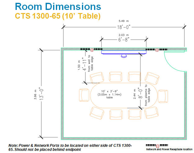 Conference Room Size Requirements