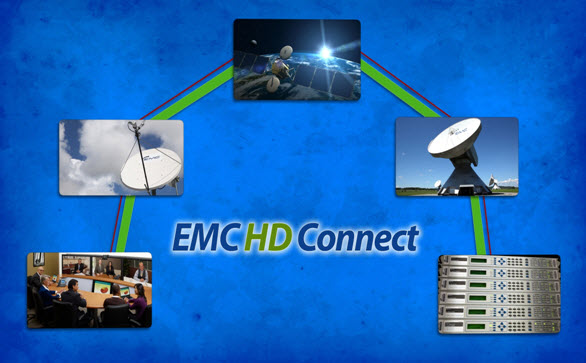 EMC_HD_Connect_Diagram_Telepresence.jpeg