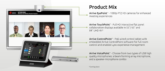 FacePoint-Product-Mix1 (2).jpg