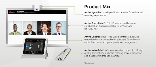 FacePoint-Product-Mix1.jpg