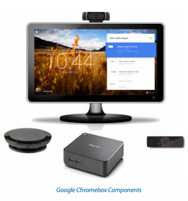 Google_Chromebox