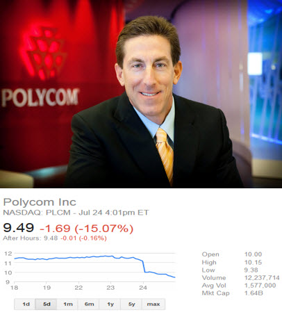 Andy Miller polycom stock