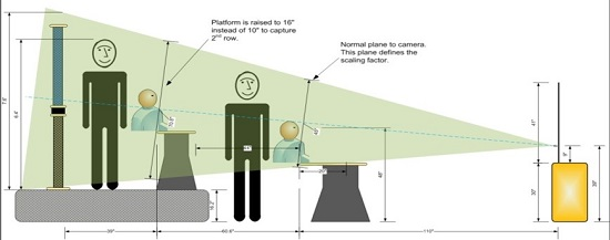 Polycom_camera_placement_550_thumbnail