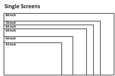 Relative Screen Sizes - Single Display.jpg