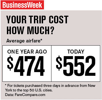 Travel_costs.jpg