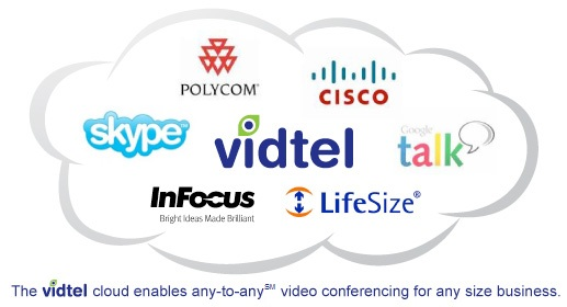 VidTel_Cloud_2012.jpg