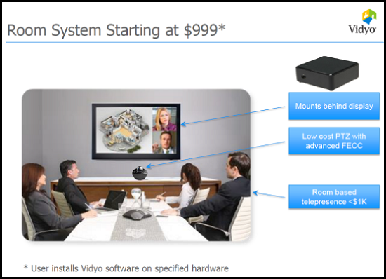 vidyo new products