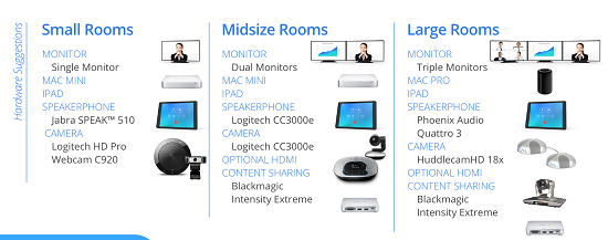 Zoom_Conferencing_rooms