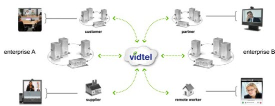 how it works - vidtel.jpg