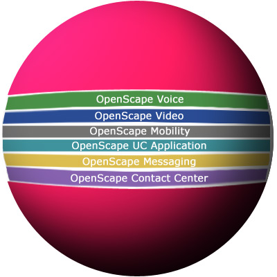 openscape_uc_server_sphere2.jpg