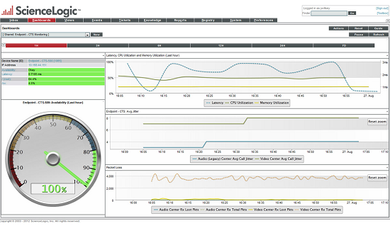 sciencelogic-dashboard-telepresence-endpoint-view