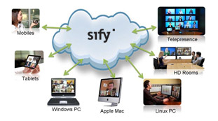 sify_hd_video_home.jpg