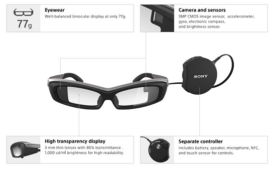 sony-smarteyeglass-developer-edition