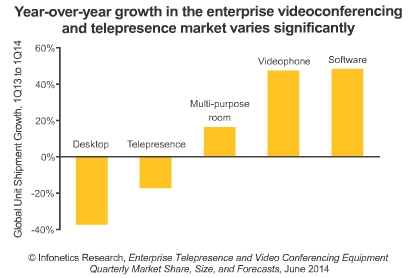 telepresence_market_growth