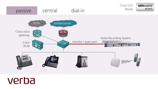 verba cisco recording solution