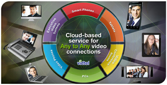 vidtel cloud based service for any to any video connections.jpg