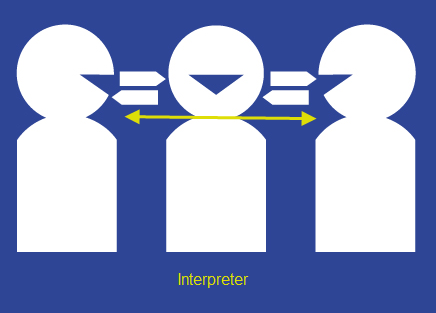 interpreter.png