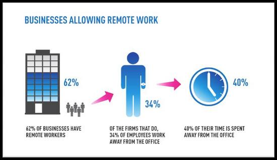 skype living workplace survey image.JPG