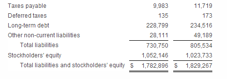 Polycom_financail_results2015_7.png