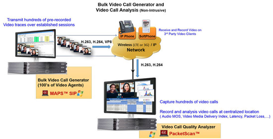 GL_Communications_Videoconferencing_Call_Analysis.jpg