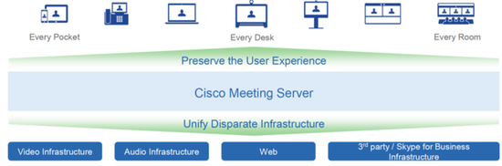 Cisco_Meeting_Server_Expierence.png