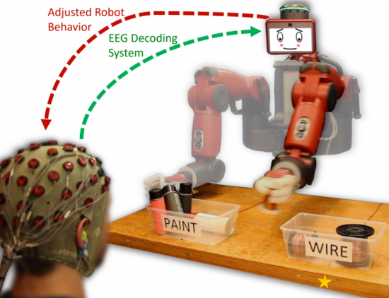 brain-wave-communication-with-robot.png