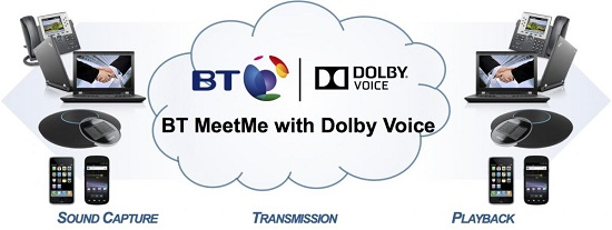 BT_Dolby_Voice_MeetMe