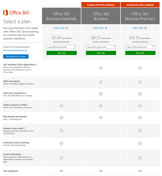 Office-365-plans-for-small-and-midsized-businesses