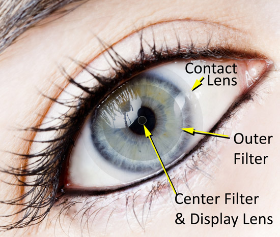 contact_lens_enables_VR.jpg