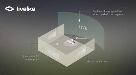 livelike-features